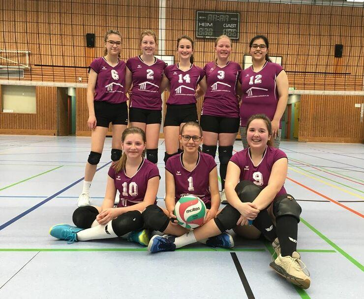 U16 Bezirksliga Saison 2019/2020